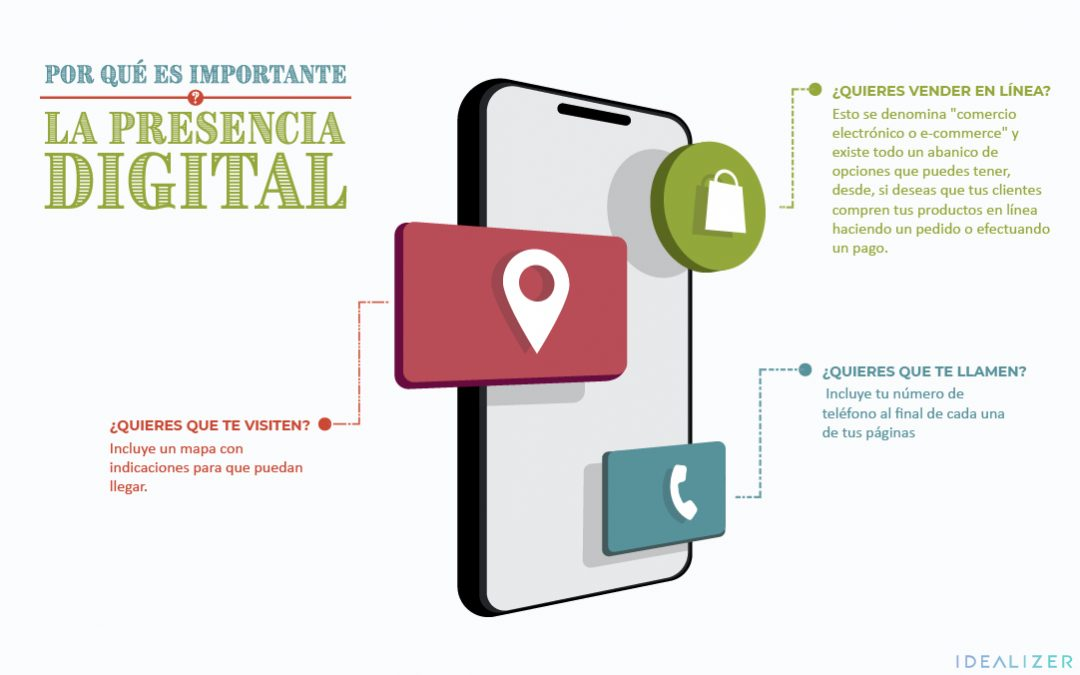 ¿Por qué es importante la presencia digital?